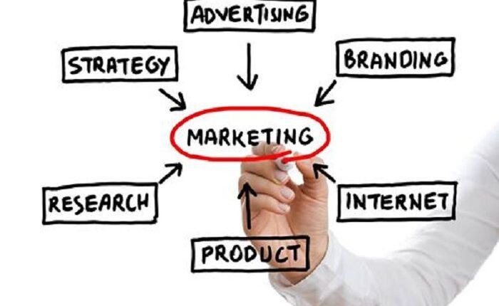 Adjustments toBrand Marketing Strategy